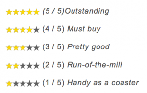 Ratings Screen Shot